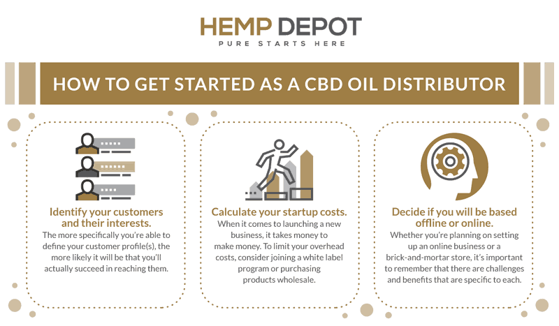 how to become cbd oil distributor