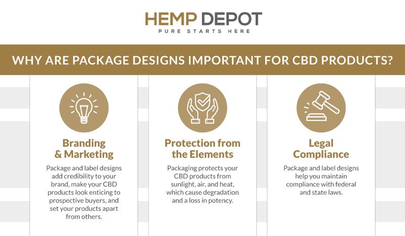package designs private label cbd