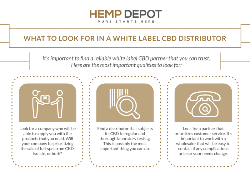 what to look for white label cbd distributor