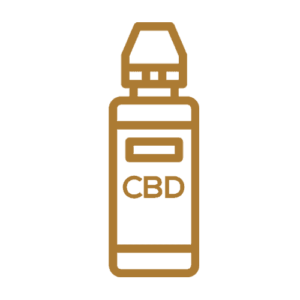 Wholesale CBD Topicals
