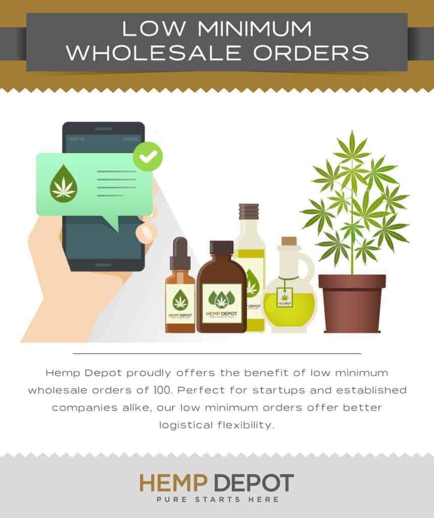 wholesale cbd minimum orders