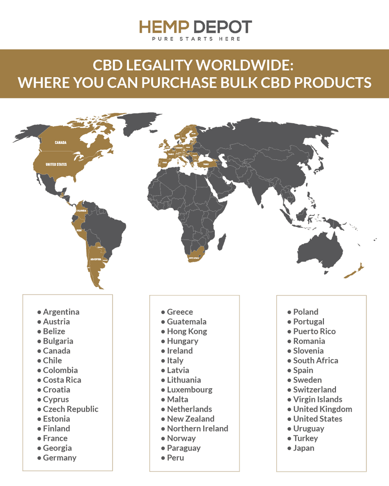 countries buy cbd wholesale
